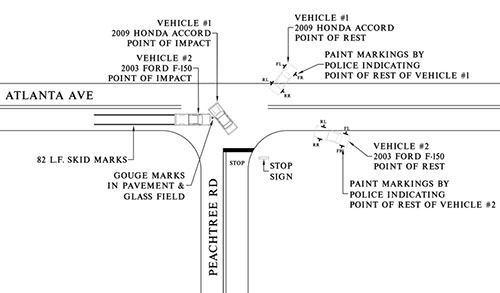 Here is a sample scene map.